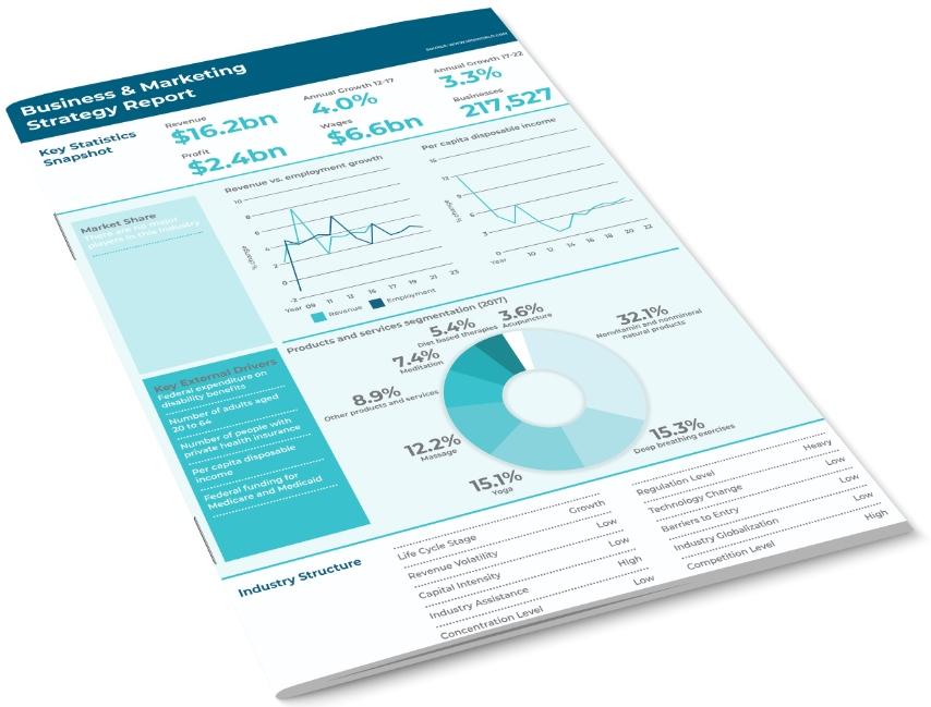 Business Marketing Strategy Advertisement Edmonton